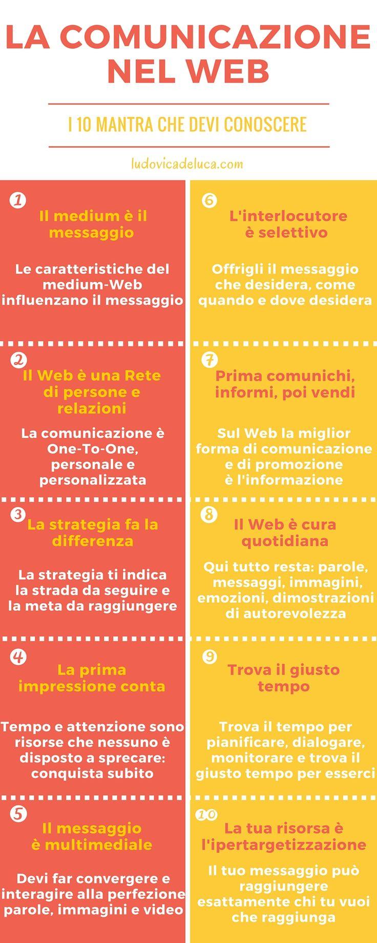 La Comunicazione nel Web - I 10 mantra che devi conoscere --> http://ludovicadeluca.com/2200/i-10-mantra-della-comunicazione-nel-web/  #infografica #blogging #webcommunication