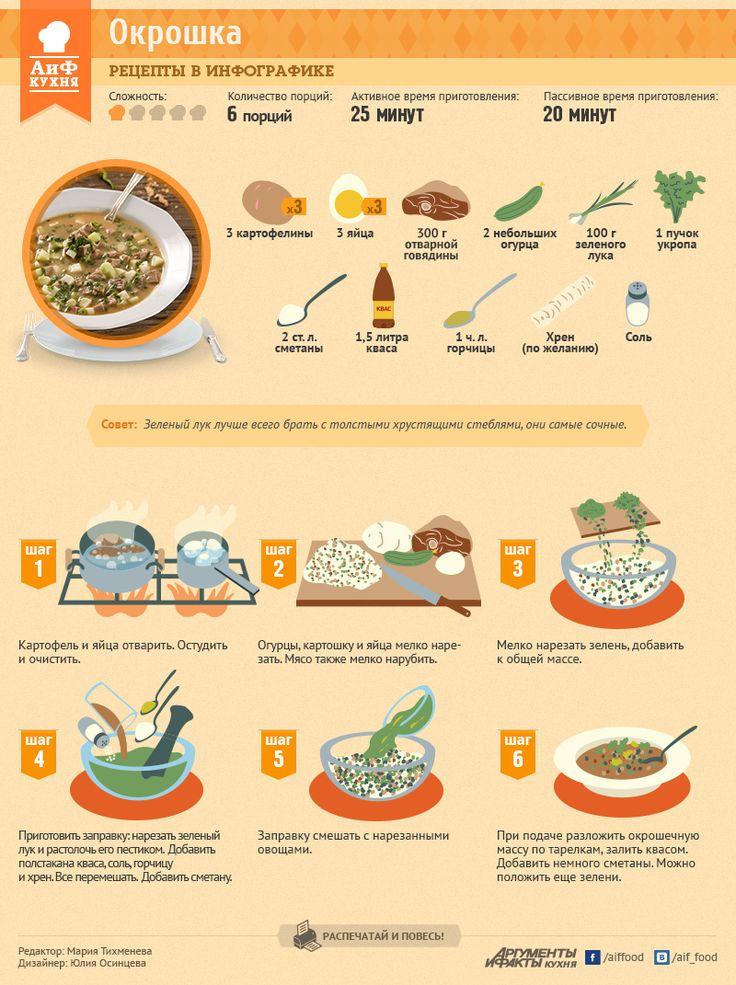 Окрошка по-деревенски | Рецепты в инфографике | Кухня | Аргументы и Факты