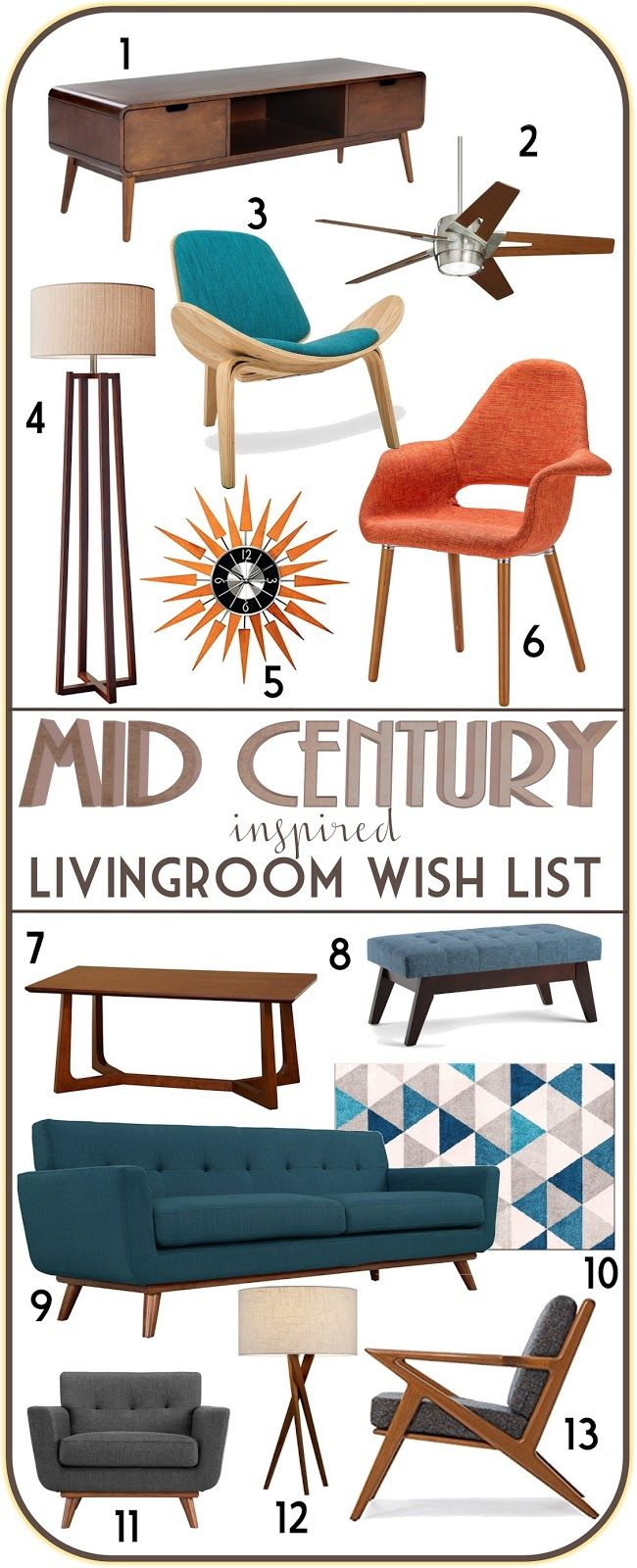 Mid Century Fashionable Impressed Front Room Furnishings Moodboard. Extra Economical Decide…