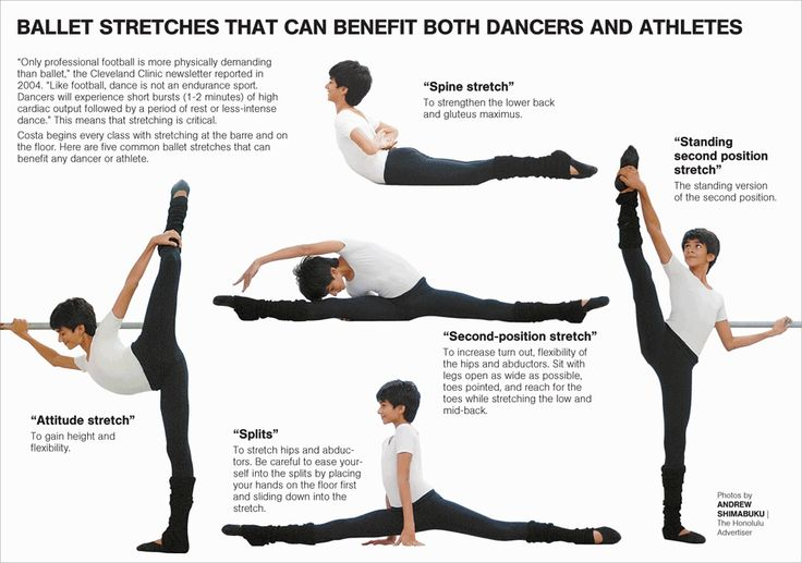 Beneficial ballet stretches even though its a guy girls can still do this it's still really good