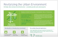 Insights - revitalizing the urban environment
