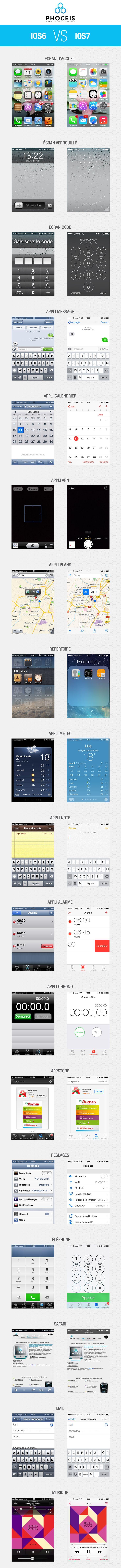 #iOS6 Vs #iOS7