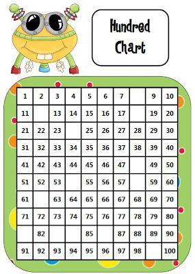 Math Coach's Corner: A LOT of Math!Kindergarten Math, Math Coach, Small Group, Hundreds Chart