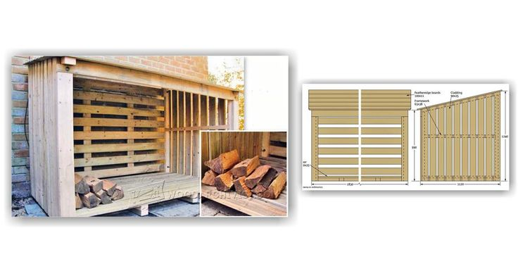 Log Store Plans - Outdoor Plans and Projects | WoodArchivist.com