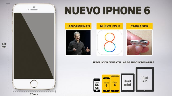 TOUCH esta imagen: Lo que se sabe del iPhone 6 by El Comercio