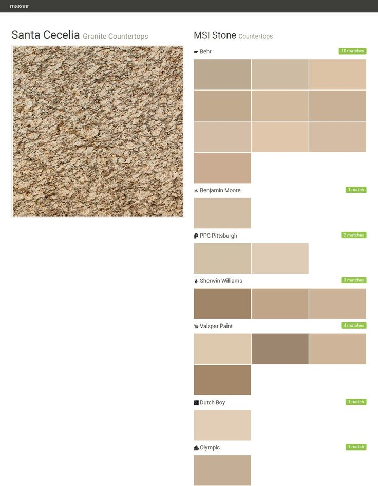 santa cecelia granite countertops countertops msi stone behr benjamin moore ppg pittsburgh. Black Bedroom Furniture Sets. Home Design Ideas