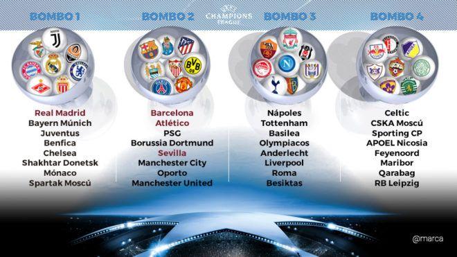 Champions League 2017-18: Bombos sorteo de Champions League: Real Madrid, Barcelona, Atlético de Madrid y Sevilla | http://www.marca.com/futbol/champions-league/2017/08/23/599dd65b22601d1d588b462d.html