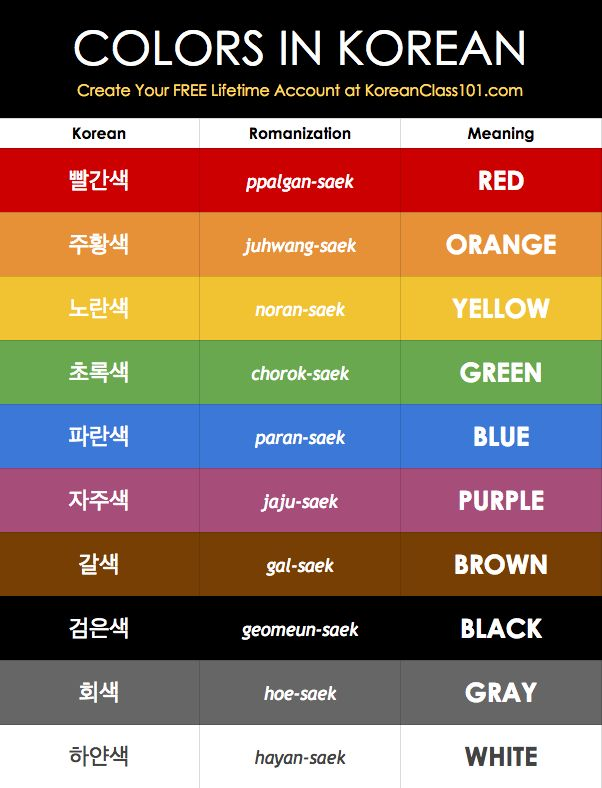 Check out How to Learn #Korean FAST on your own time: https://www.koreanclass101.com?src=pinterest_color_chart_pin_post&utm_medium=pin_post&utm_content=pin_post&utm_campaign=color_chart&utm_term=(not-set)&utm_source=pinterest&utm_source=pinterest