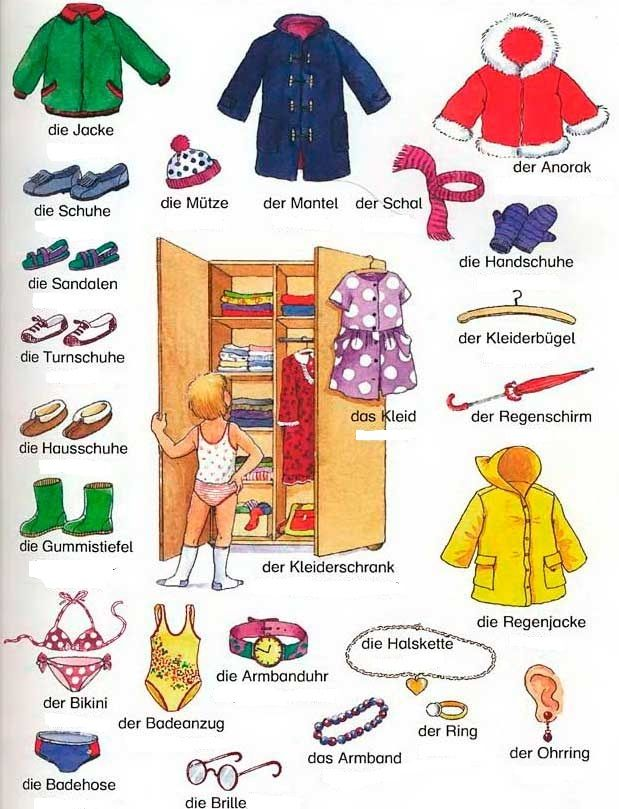 die Kleidung part 2 #kleidung #ubrania