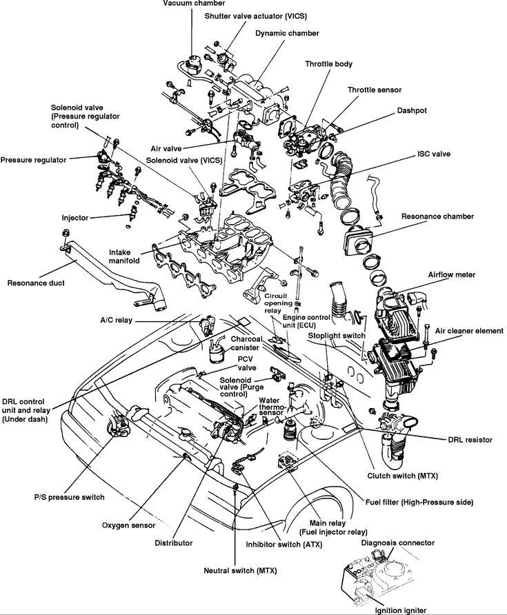 2001 Mazda Protege Starter Location Free Download Oasis Dl Co