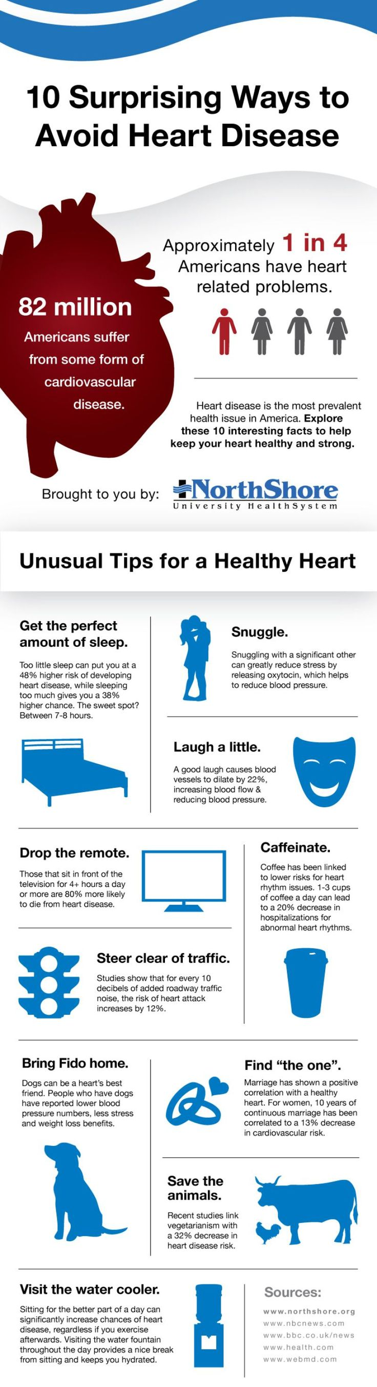 10 surprising ways to avoid heart disease #fitness #health #infographic