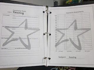 These are the student's data notebooks.  They are able to keep track of their individual goals.  They are able to track how they did on their quarterly tests and also how they do on weekly tests. Great for tracking STAR scores!