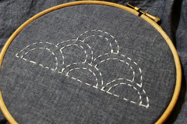 Sashiko stitching is a traditional embroidery style from Japan. This is a simple yet elegant embroidery style that creates repeating patterns of varying complexity. Learn more and enjoy a free cloud embroidery pattern so you too can try this technique at home!