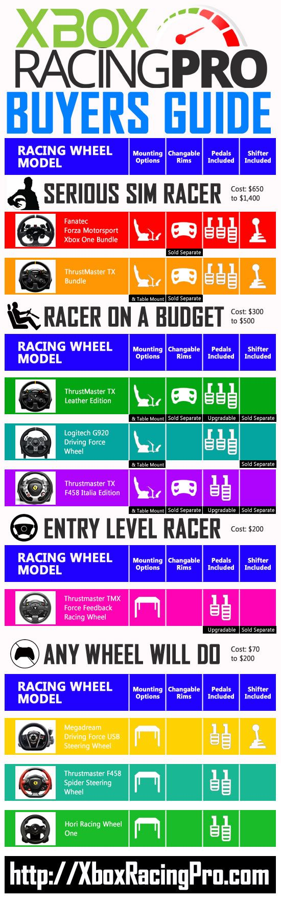 New Xbox One Racing Game : Best ideas about games xbox one on pinterest