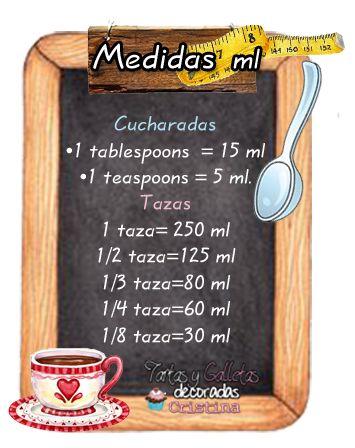 Tartas, Galletas Decoradas y Cupcakes: Medidas y Equivalencias                                                                                                                                                      Más