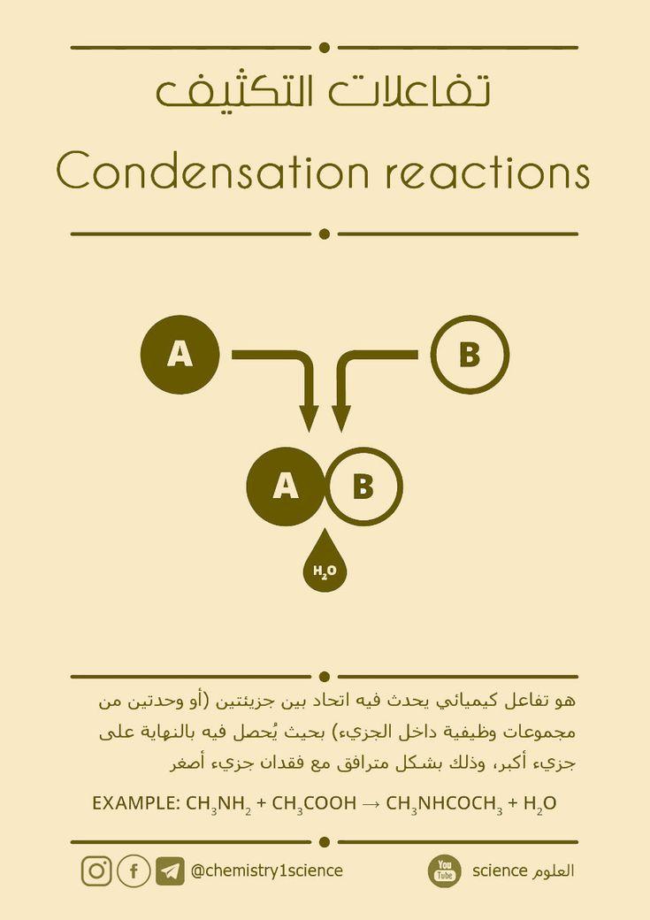 تفاعلات التكثيف Condensation Reactions Condensation Reaction Place Card Holders Science