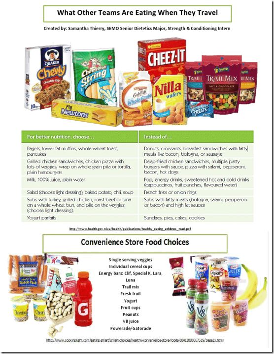 college team travel snacks - good ideas for better choices in kid's snacks