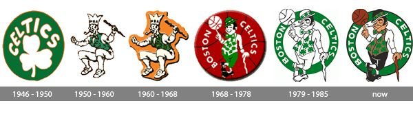 Boston Celtics   Logo History