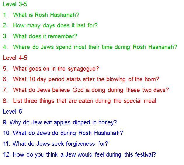 Rosh Hashanah Vocabulary and Assessment Story