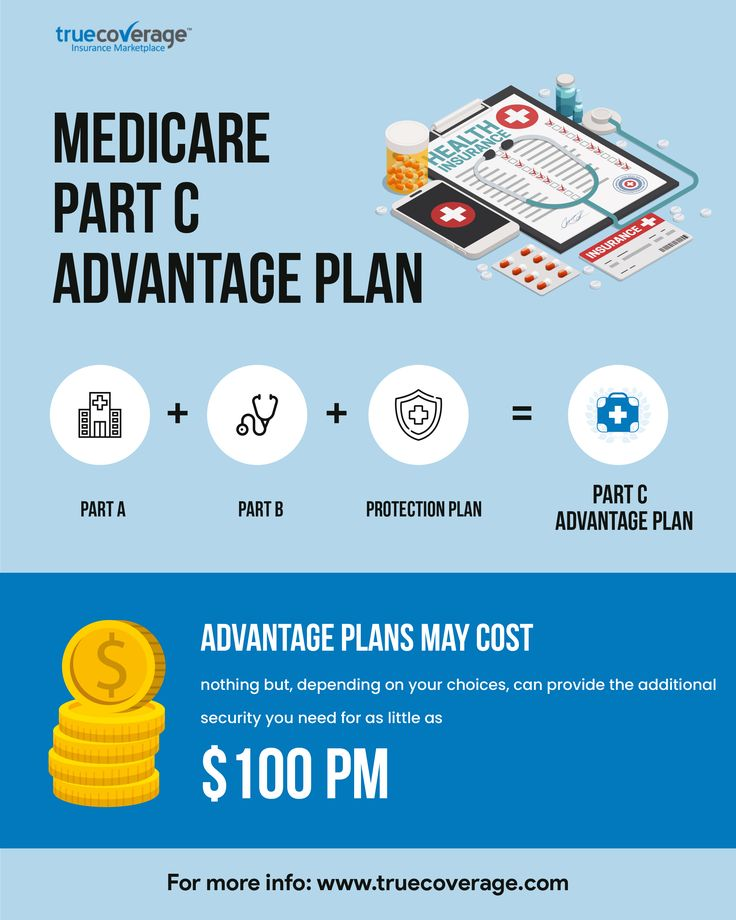 Medicare is a federal government program that provides