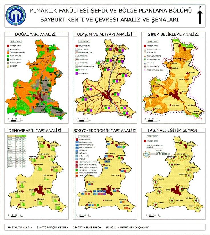 Bayburt Kenti Çevre Düzeni Analizleri