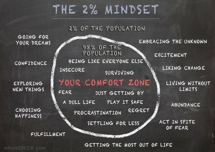 A reminder to fight against your comfort zone