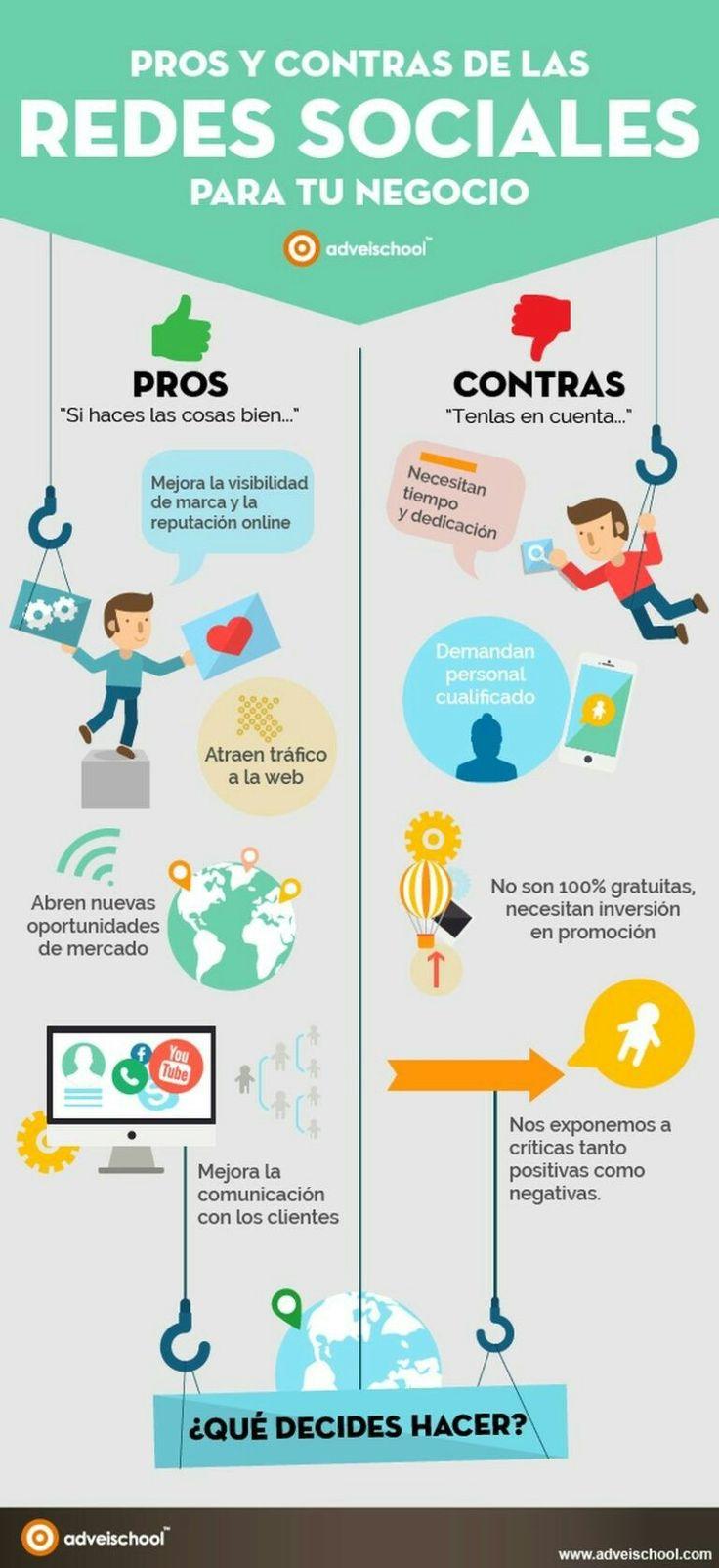 Pros y Contras de Redes Sociales para tu negocio