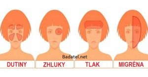 Takto podľa typu bolesti hlavy odhalíte jej skutočnú príčinu