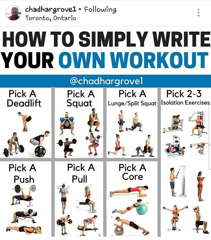 Pin by Matt Cukovecki on Fitness | Whole body workouts ...