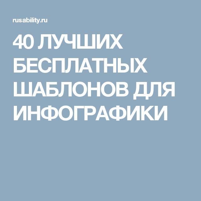 40 ЛУЧШИХ БЕСПЛАТНЫХ ШАБЛОНОВ ДЛЯ ИНФОГРАФИКИ