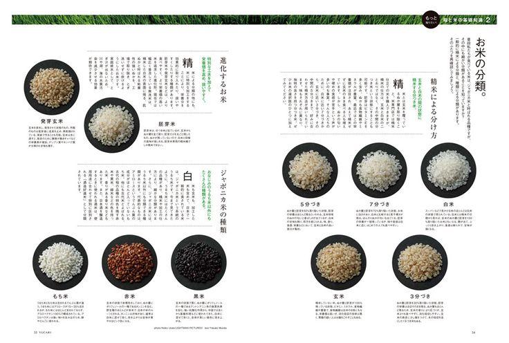 YUCARI vol.16 稲と米 | マガジンハウス 編 | マガジンハウスの本