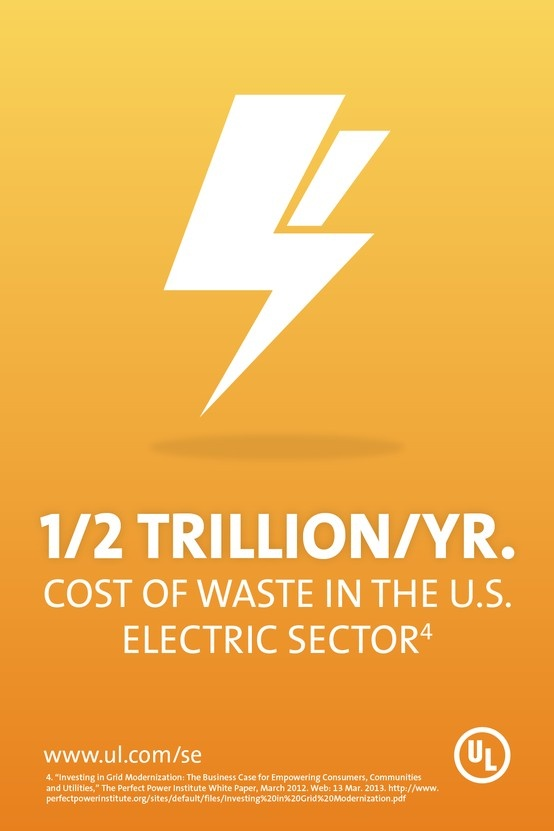 Waste is just one of the factors making electrical systems unsustainable. New Science is helping to make energy more efficient today and in the future.