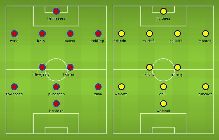 Lineups, Team News, Stats – Crystal Palace vs Arsenal