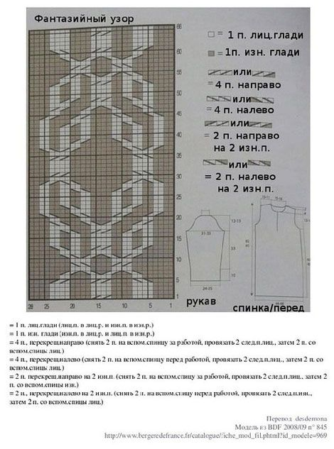 Стильное платье-пуловер свекольного цвета. Подробное описание и схемы вязания. Размер: 36/38 (40/42)