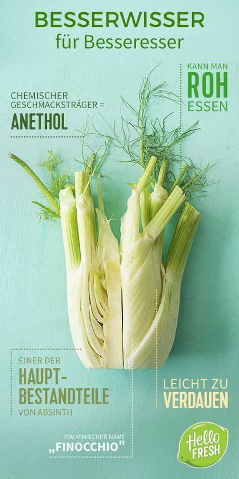 Rezept – Frischer Fenchel Italienisch – Anja