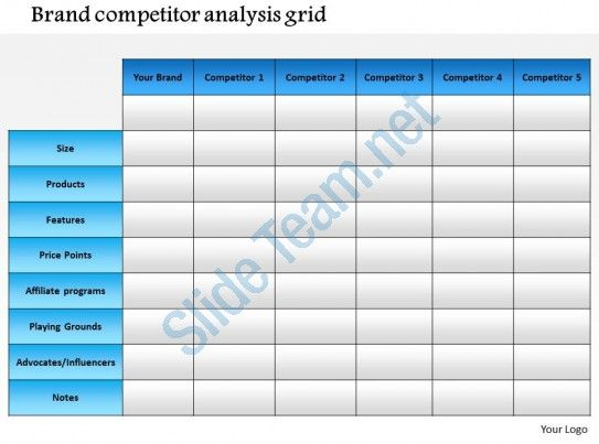 Image result for brand competitive analysis template
