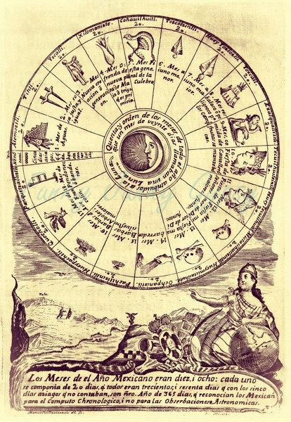 Antique Spanish Mexican Astrology Astrological Zodiac Vintage Illustration ~ Printable Art ~ Instant Digital Graphics Image Download