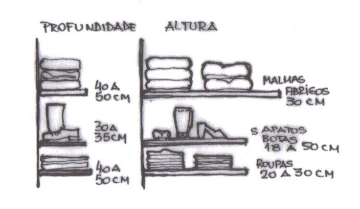 Closet – A importância de um bom planejamento por Marcela Fazio ...