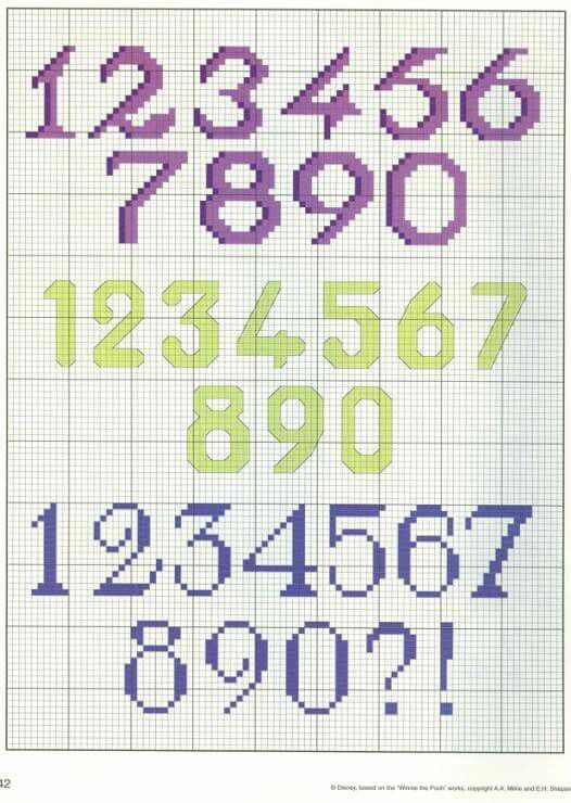 3 fonts for numbers numerals