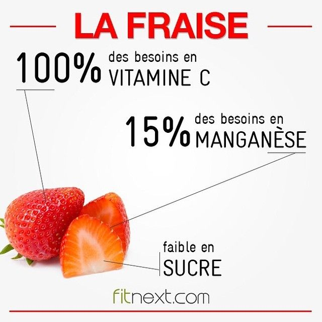 Jusqu'à la fin de l'été, les fraises seront au rendez-vous ! Profitez de ces puissants antioxydants, riches en vitamines C pour vos salades de fruits En plus, les fraises font partie des fruits les moins riches en sucres ! Faites-vous plaisir les Fit's ! #methodefitnext #fitnext #fitaliment #fraise #bio #food #healthy #healthychoices #healthyfood #change #weightloss #fit #getfit #fitness #sport #lifestyle #organic #foodie #fitnessgirl #bienetre #health #bonappetit