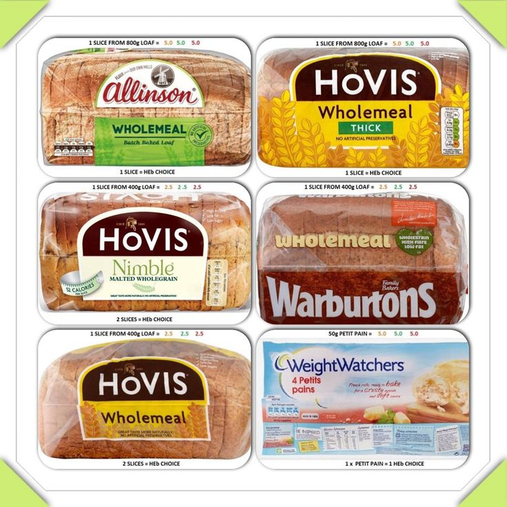 Brown bread - HEB and syns                                                                                                                                                                                 More
