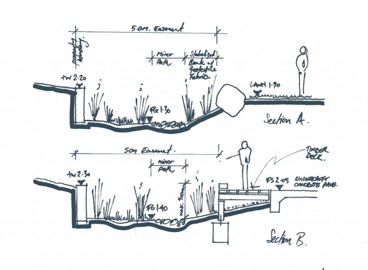 Landscape Architecture Section Drawings 301 best architecture sketch images on pinterest | architectural
