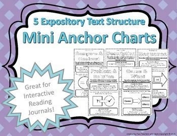 These mini anchor charts are a great addition to an interactive reading or writing notebook. Product includes five Mini Anchor Charts to introduce the different types of expository text structure: Sequence, Compare and Contrast, Cause and Effect, Problem and Solution, and DescriptionMini Anchor chart includes a definition, key words, example of a graphic organizer, and questions to ask while reading.