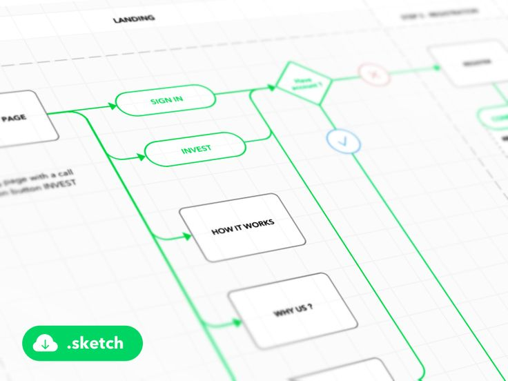 This user flow diagram template for Sketch will help you make beautiful diagrams with ease! All blocks and arrows are Sketch symbols for your convenience.  — Show us love! Press