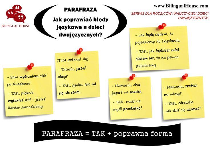 Dwujęzyczność infografiki - BilingualHouse.com Dwujęzyczność