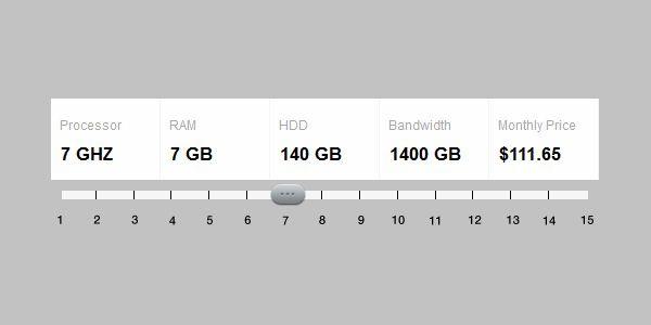 Price Scrollbar (jQuery, HTML, CSS)
