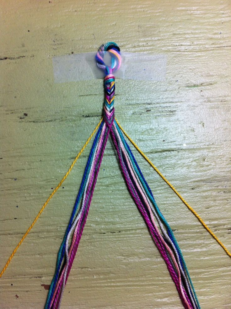 fish tail bracelet..take 2 or more coloured strings half them, separate the colours so that you have one colour on each side.Then take the furthest right string and cross it over to the left.Then take the same colour string on the left side and cross it over to the right. keep repeating this until you have every colour and your desired length bracelet. good to know :)