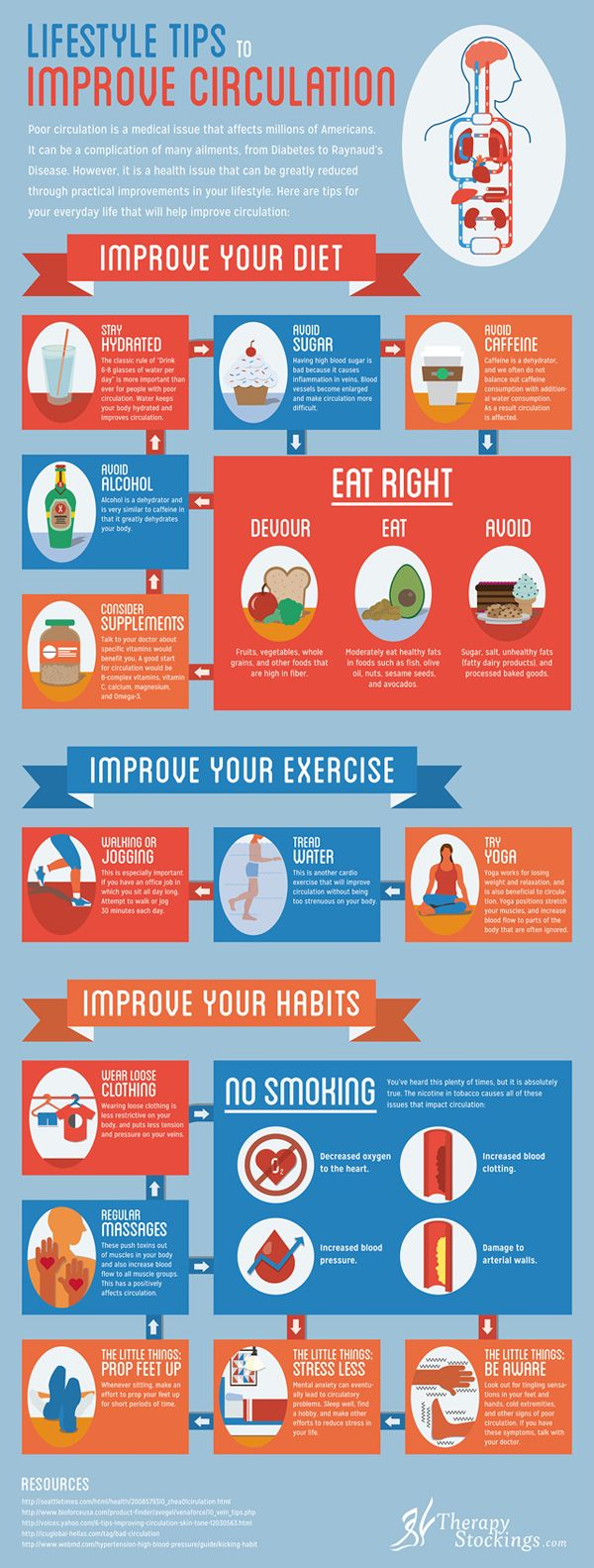 We found this infographic on a Pinterest page of one of our followers and wanted to share it with fellow Frosties:  Presented By Therapy Stockings Compression Garments Here's a link to …