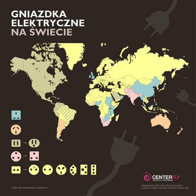 Infografika – rodzaje gniazdek elektrycznych na świecie  http://www.nlogo.pl/portfolio/infografika-rodzaje-gniazdek-elektrycznych-na-swiecie