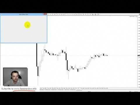 How To Add Renko Candles To A Mt4 Chart Step By Step Video